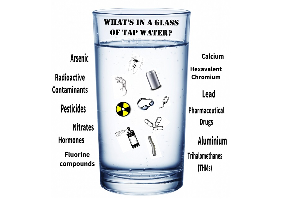 Symptoms Of Drinking Bad Water